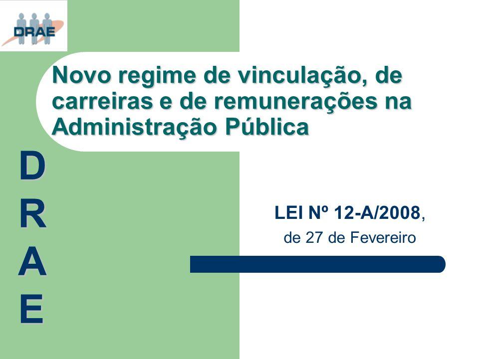 LEI Nº 12-A/2008, de 27 de Fevereiro