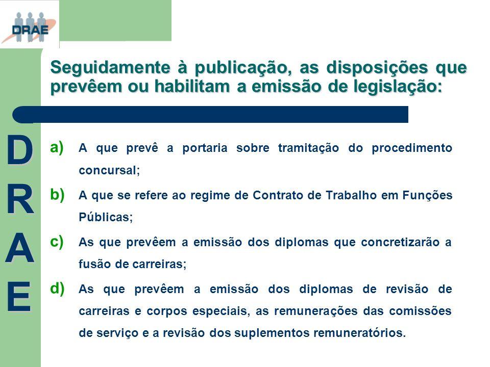 Seguidamente à publicação, as disposições que prevêem ou habilitam a emissão de legislação: