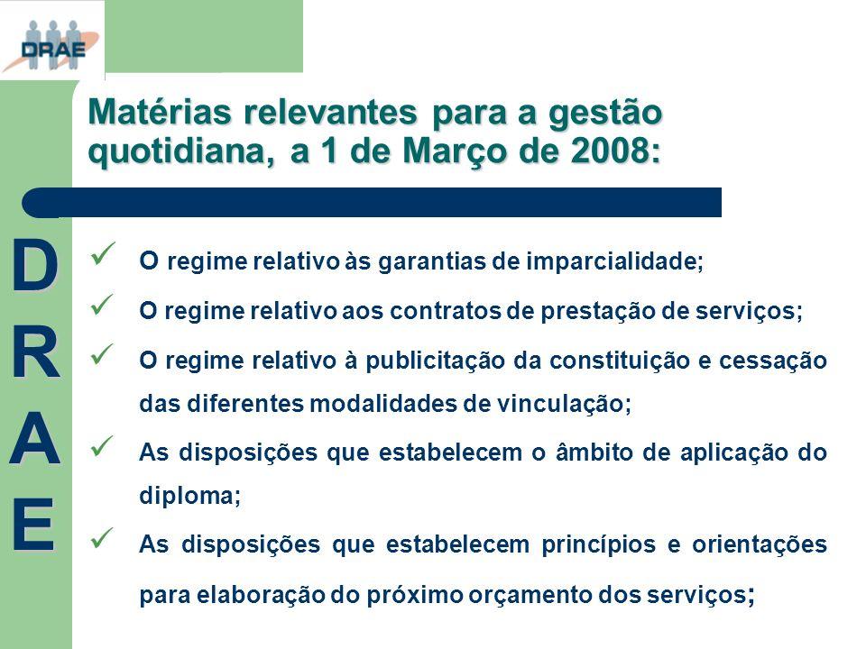 Matérias relevantes para a gestão quotidiana, a 1 de Março de 2008: