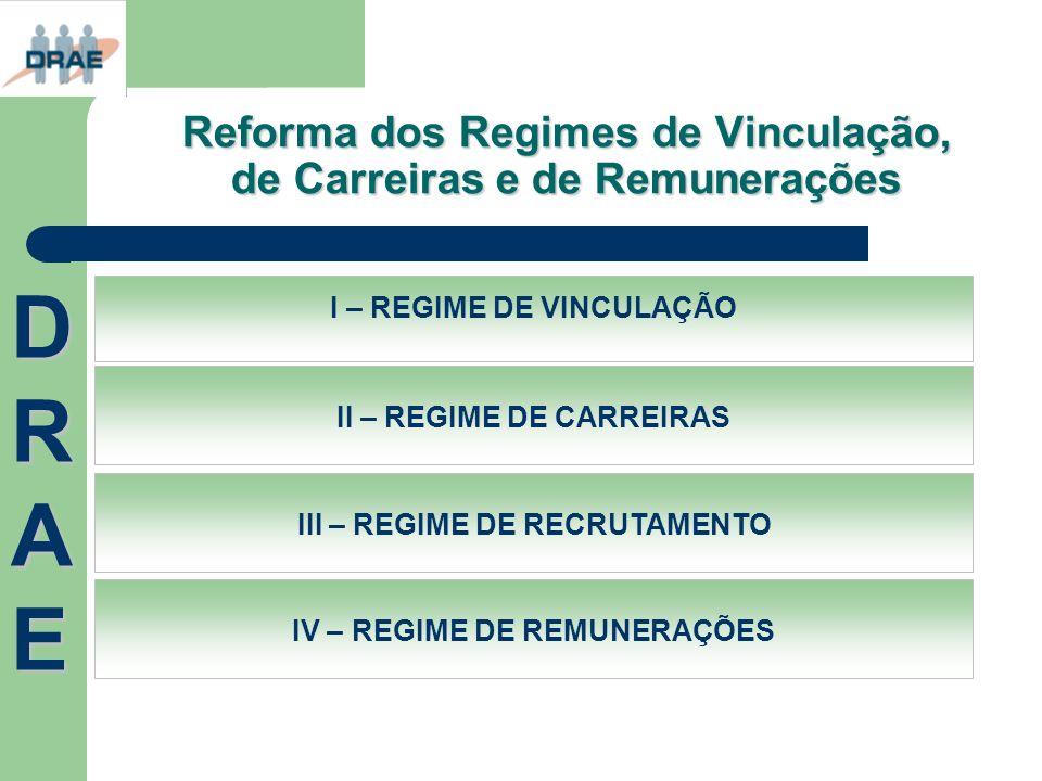 Reforma dos Regimes de Vinculação, de Carreiras e de Remunerações