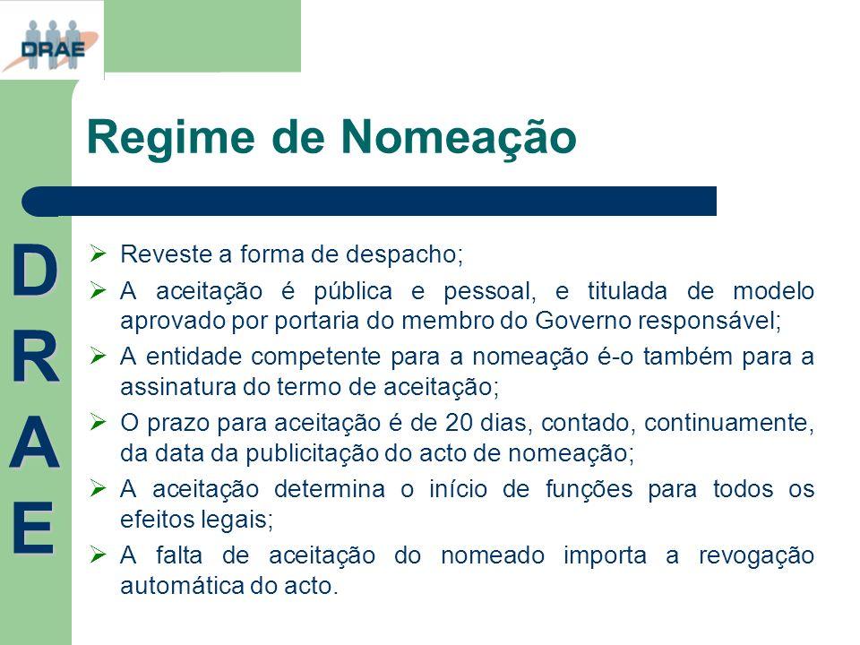 DRAE Regime de Nomeação Reveste a forma de despacho;