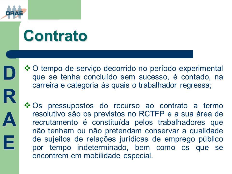 Contrato DRAE.