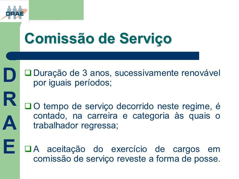 DRAE Comissão de Serviço