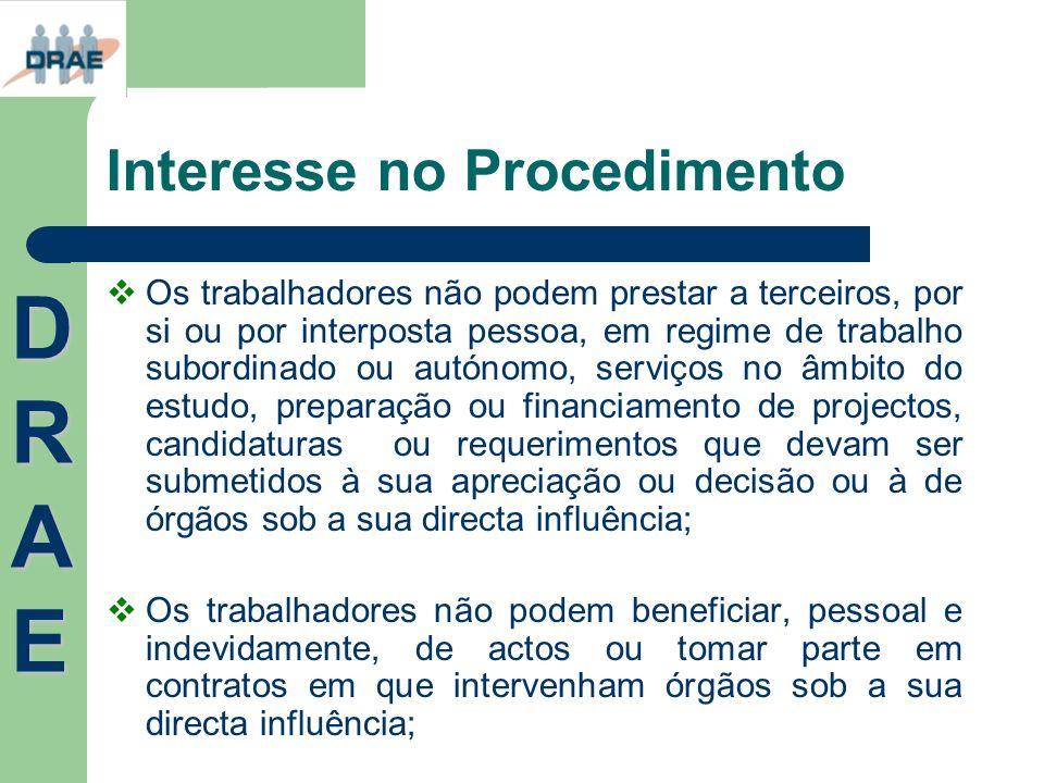 Interesse no Procedimento
