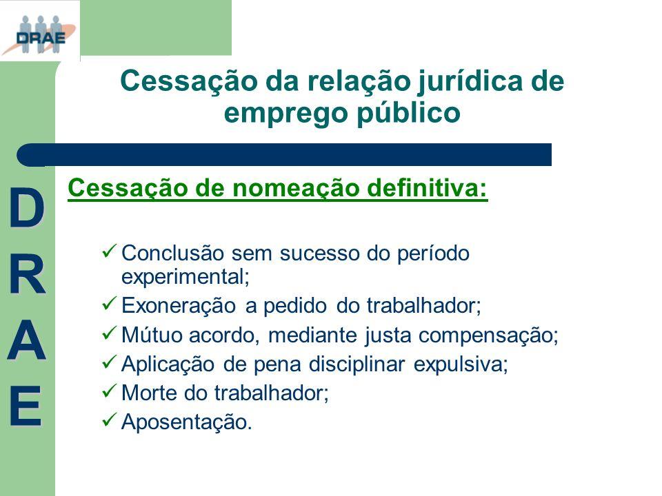 Cessação da relação jurídica de emprego público