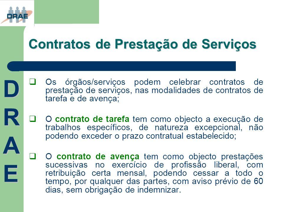 Contratos de Prestação de Serviços