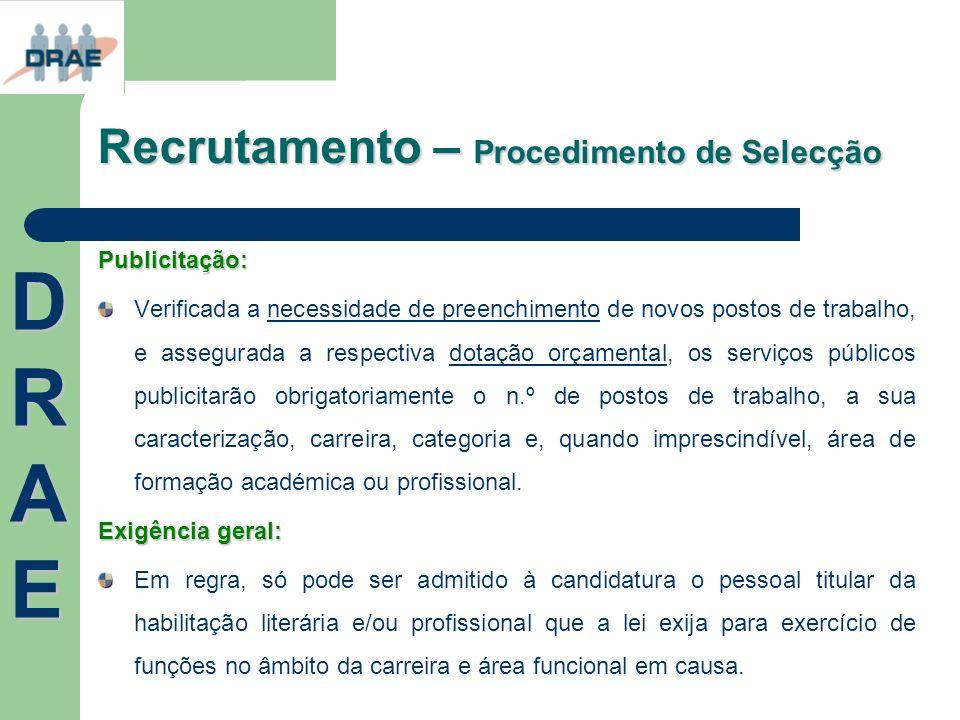 Recrutamento – Procedimento de Selecção