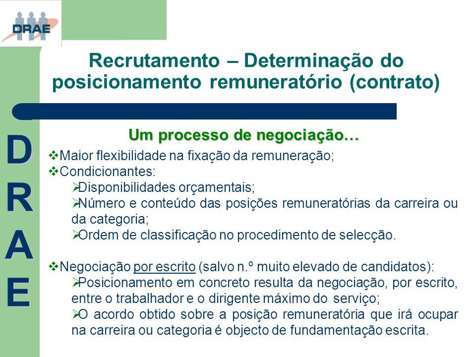 Recrutamento – Determinação do posicionamento remuneratório (contrato)