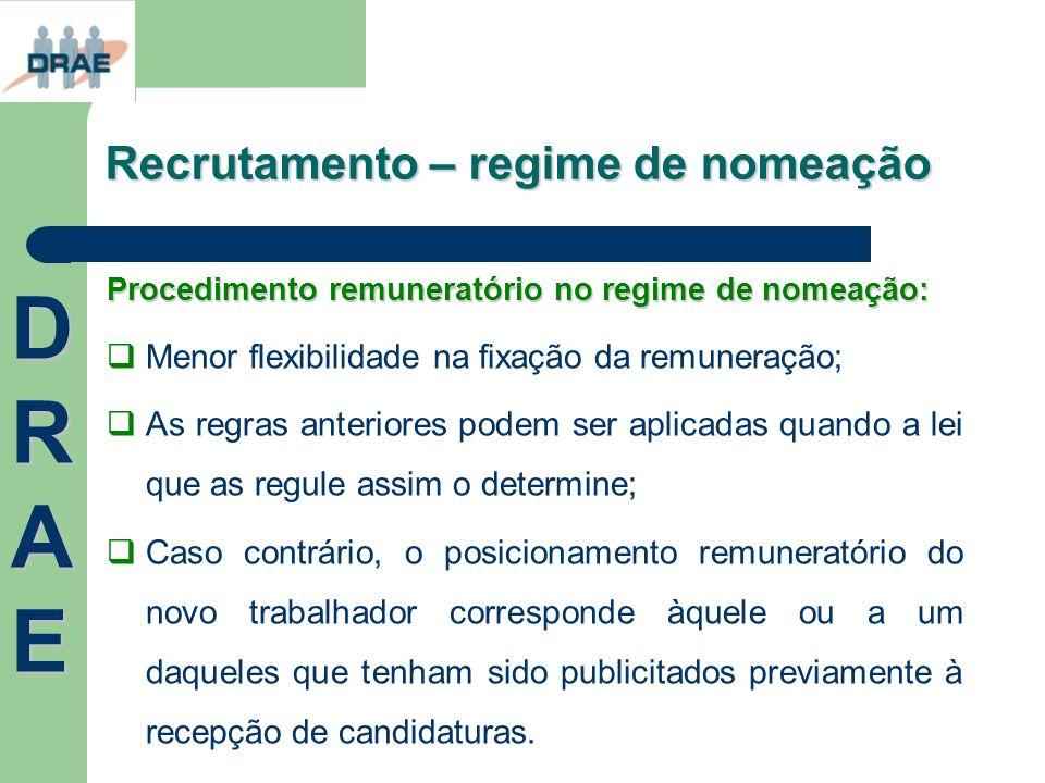 Recrutamento – regime de nomeação