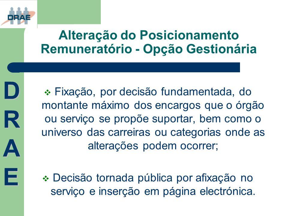Alteração do Posicionamento Remuneratório - Opção Gestionária