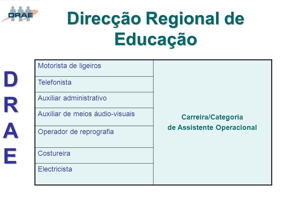 Direcção Regional de Educação