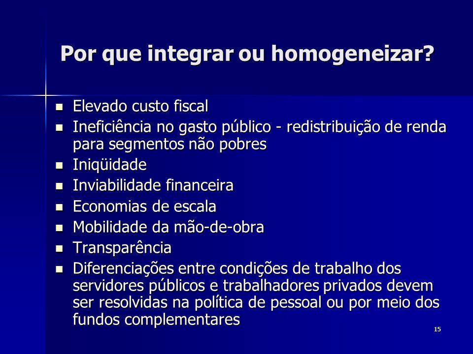 Por que integrar ou homogeneizar