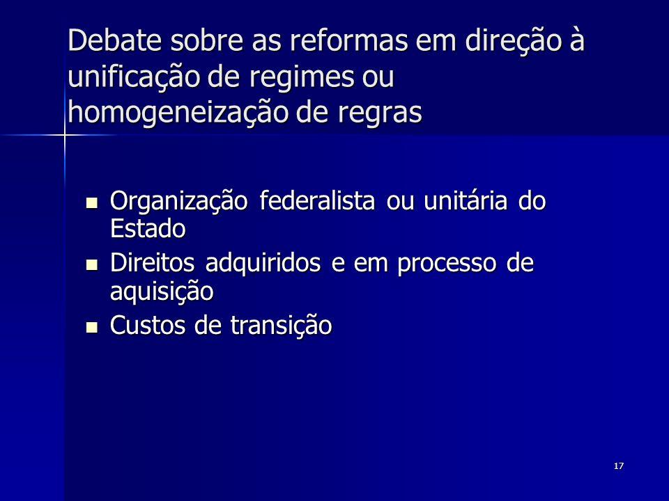 Debate sobre as reformas em direção à unificação de regimes ou homogeneização de regras