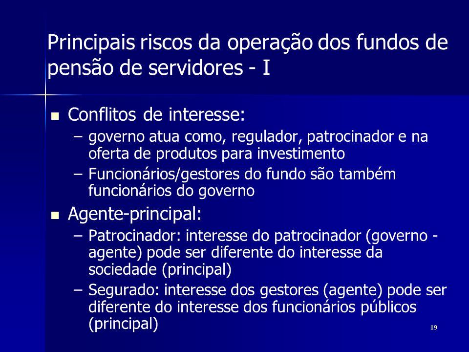 Principais riscos da operação dos fundos de pensão de servidores - I
