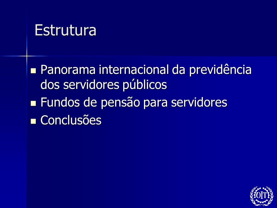 Estrutura Panorama internacional da previdência dos servidores públicos. Fundos de pensão para servidores.