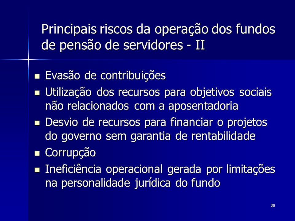 Principais riscos da operação dos fundos de pensão de servidores - II