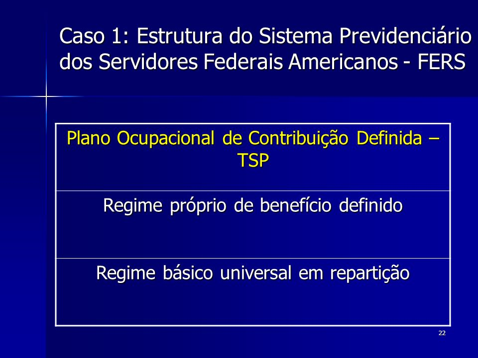 Caso 1: Estrutura do Sistema Previdenciário dos Servidores Federais Americanos - FERS