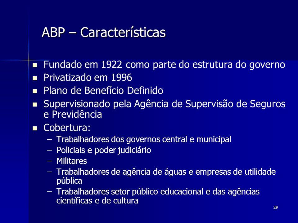 ABP – Características Fundado em 1922 como parte do estrutura do governo. Privatizado em 1996. Plano de Benefício Definido.