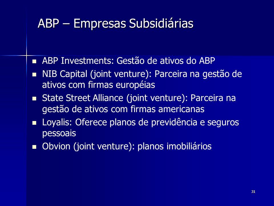 ABP – Empresas Subsidiárias