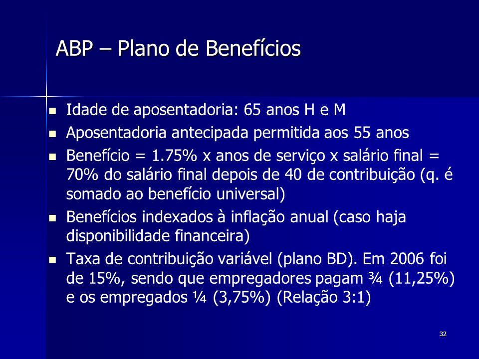 ABP – Plano de Benefícios