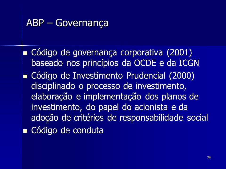 ABP – Governança Código de governança corporativa (2001) baseado nos princípios da OCDE e da ICGN.
