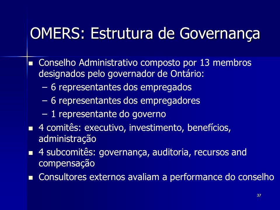 OMERS: Estrutura de Governança