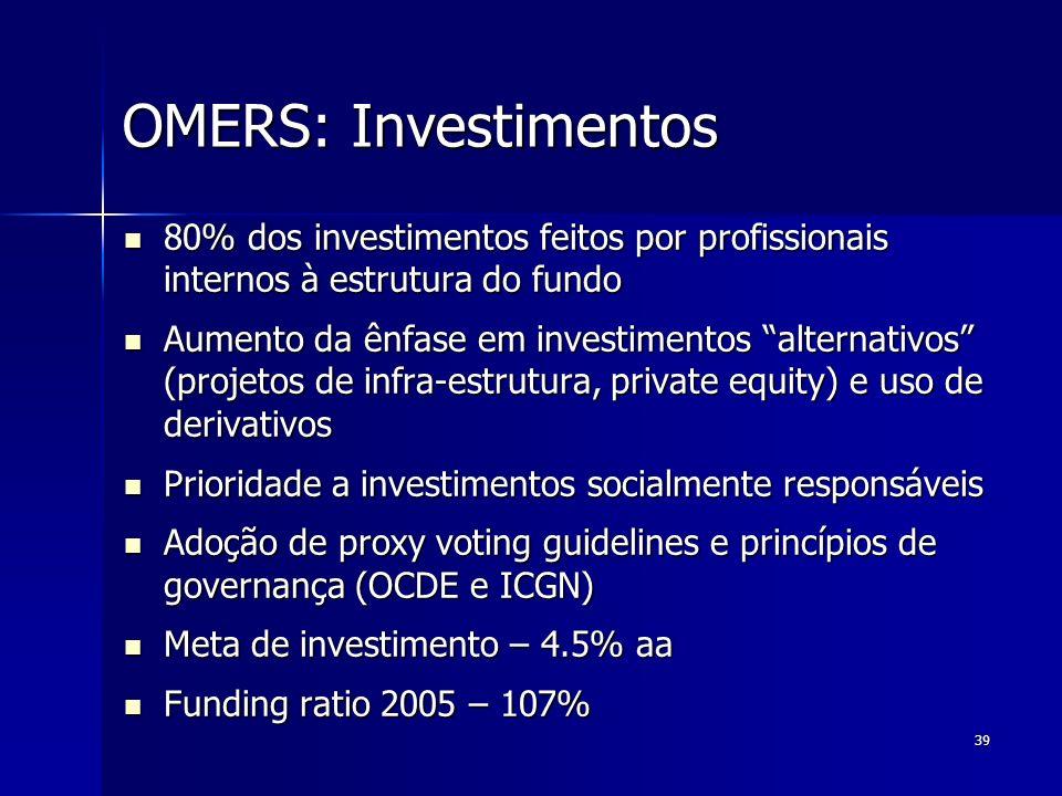 OMERS: Investimentos 80% dos investimentos feitos por profissionais internos à estrutura do fundo.