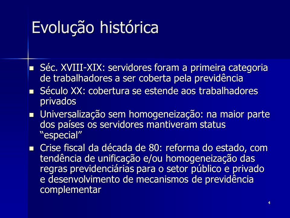 Evolução histórica Séc. XVIII-XIX: servidores foram a primeira categoria de trabalhadores a ser coberta pela previdência.