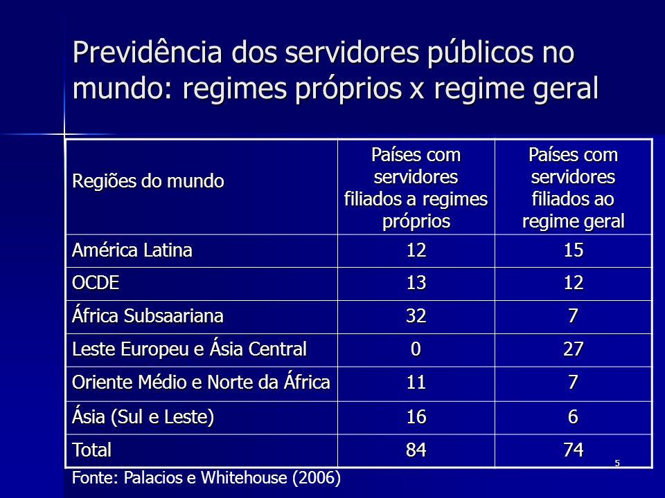 Previdência dos servidores públicos no mundo: regimes próprios x regime geral