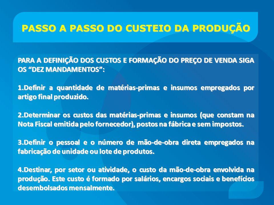 PASSO A PASSO DO CUSTEIO DA PRODUÇÃO