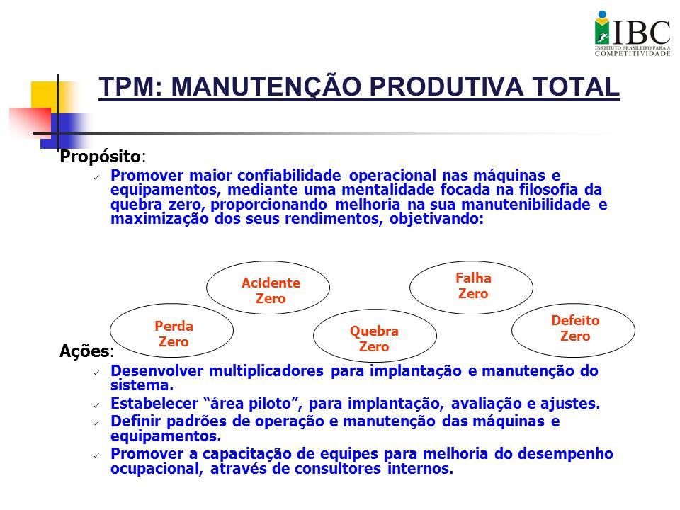 TPM: MANUTENÇÃO PRODUTIVA TOTAL