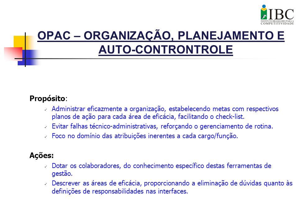 OPAC – ORGANIZAÇÃO, PLANEJAMENTO E AUTO-CONTRONTROLE