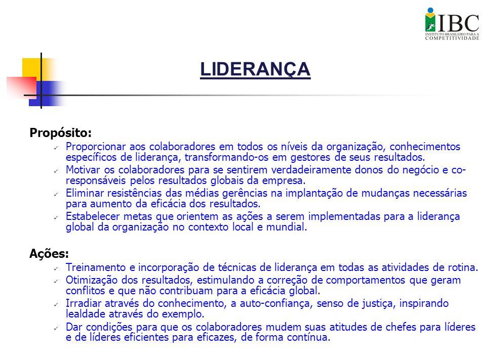 LIDERANÇA Propósito: Ações: