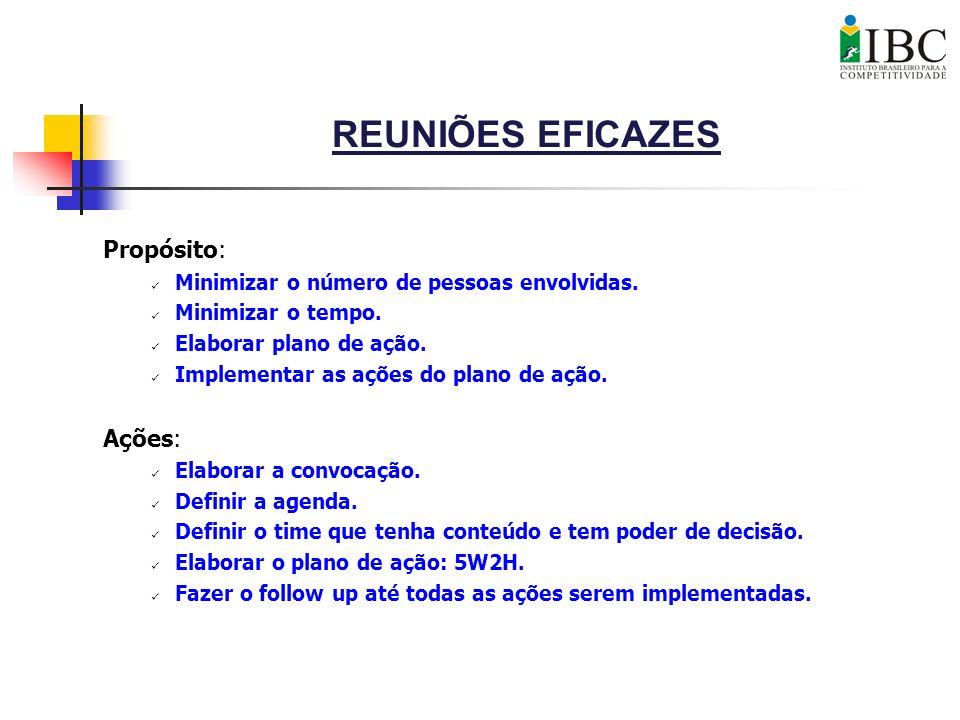 REUNIÕES EFICAZES Propósito: Ações: