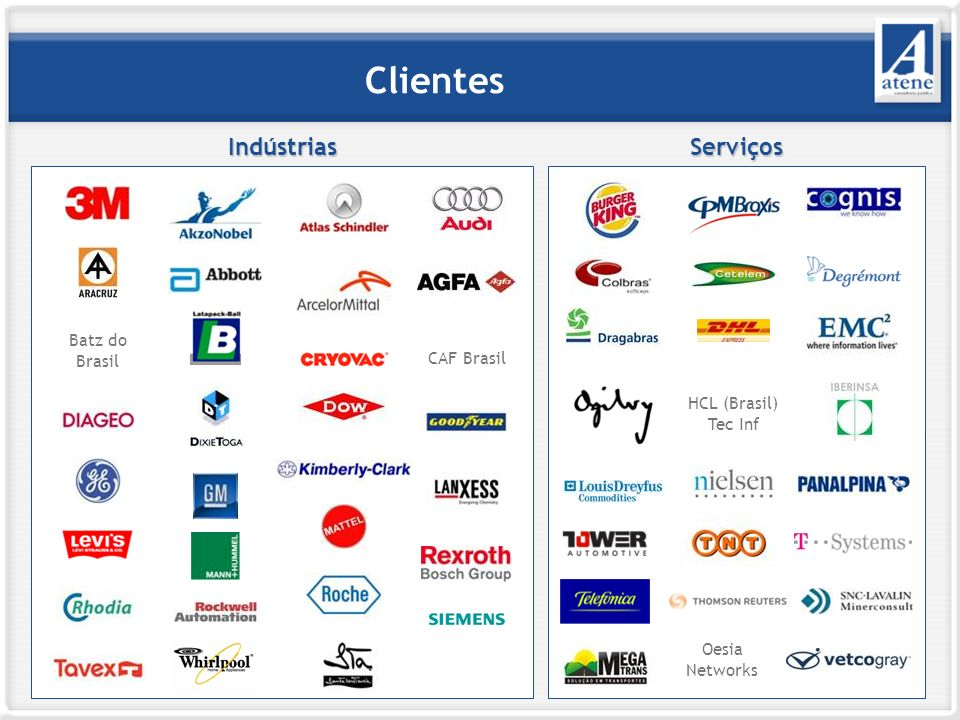 Clientes Indústrias Serviços Batz do Brasil CAF Brasil