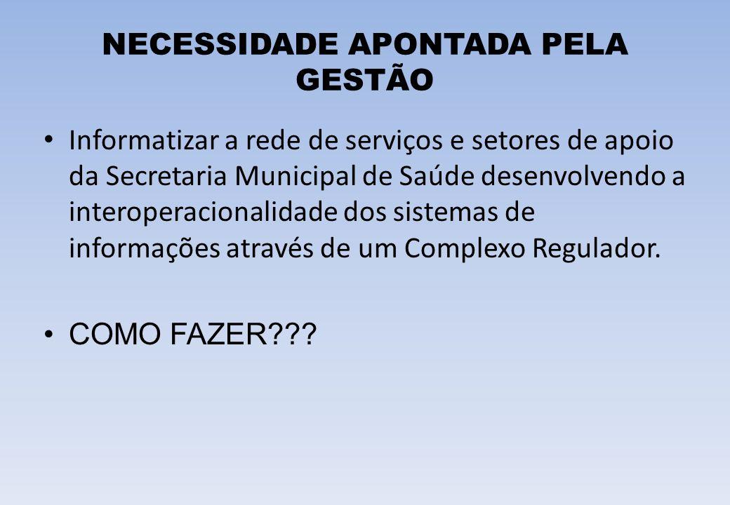 NECESSIDADE APONTADA PELA GESTÃO