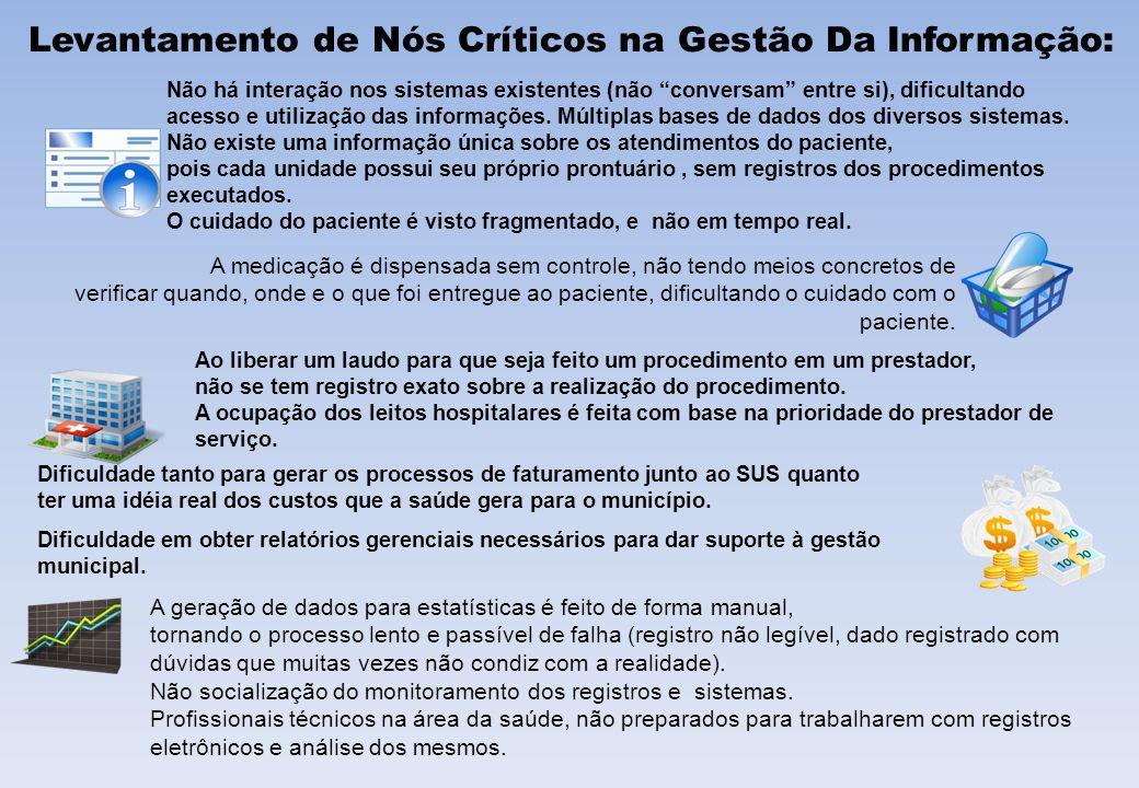 Levantamento de Nós Críticos na Gestão Da Informação: