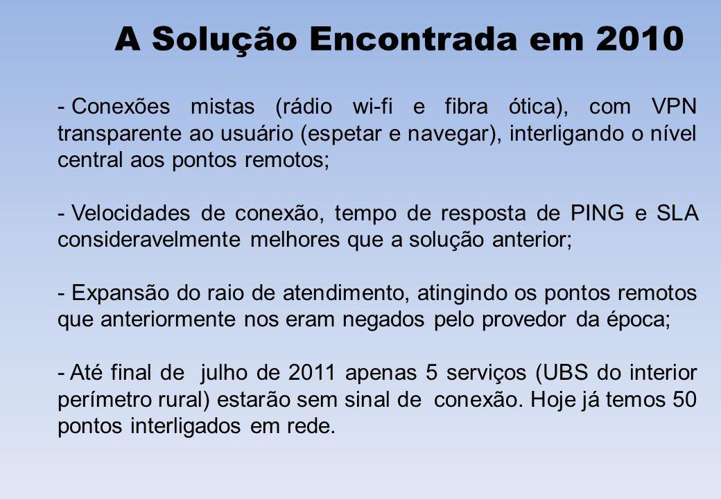 A Solução Encontrada em 2010