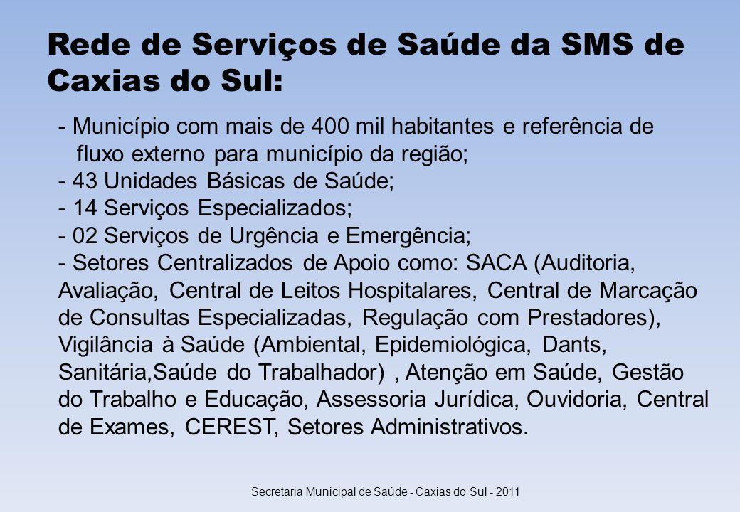 Rede de Serviços de Saúde da SMS de Caxias do Sul: