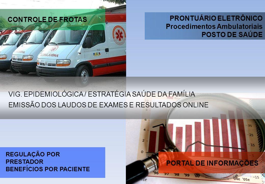 PRONTUÁRIO ELETRÔNICO Procedimentos Ambulatoriais POSTO DE SAÚDE