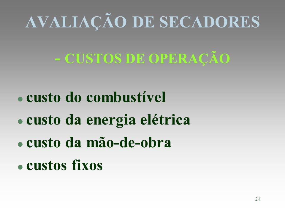 AVALIAÇÃO DE SECADORES - CUSTOS DE OPERAÇÃO