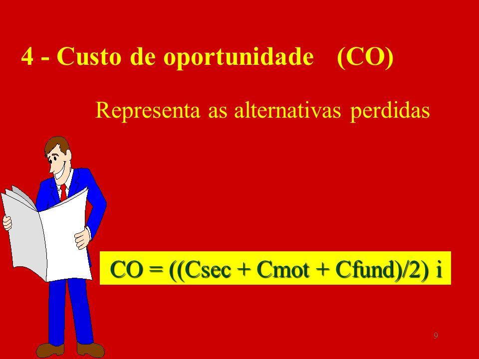 CO = ((Csec + Cmot + Cfund)/2) i