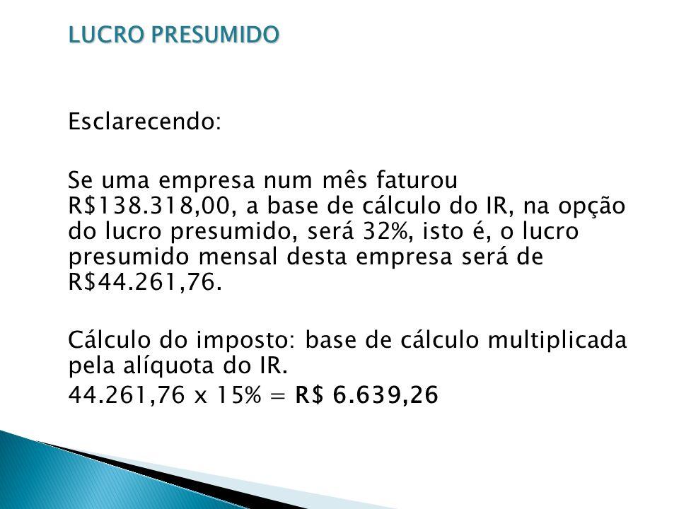 Cálculo do imposto: base de cálculo multiplicada pela alíquota do IR.