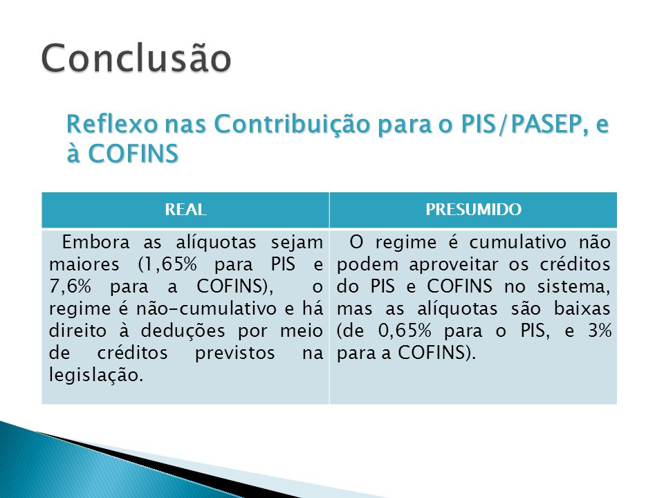 Conclusão Reflexo nas Contribuição para o PIS/PASEP, e à COFINS