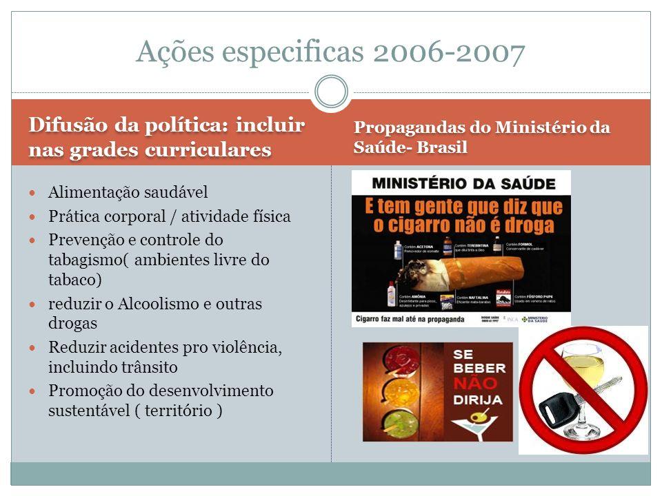 Ações especificas 2006-2007 Difusão da política: incluir nas grades curriculares. Propagandas do Ministério da Saúde- Brasil.