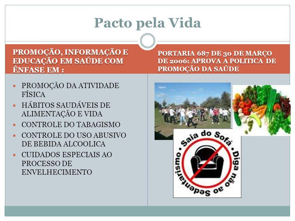 Pacto pela Vida PROMOÇÃO, INFORMAÇÃO E EDUCAÇÃO EM SAÚDE COM ÊNFASE EM : PORTARIA 687 DE 30 DE MARÇO DE 2006: APROVA A POLITICA DE PROMOÇÃO DA SAÚDE.