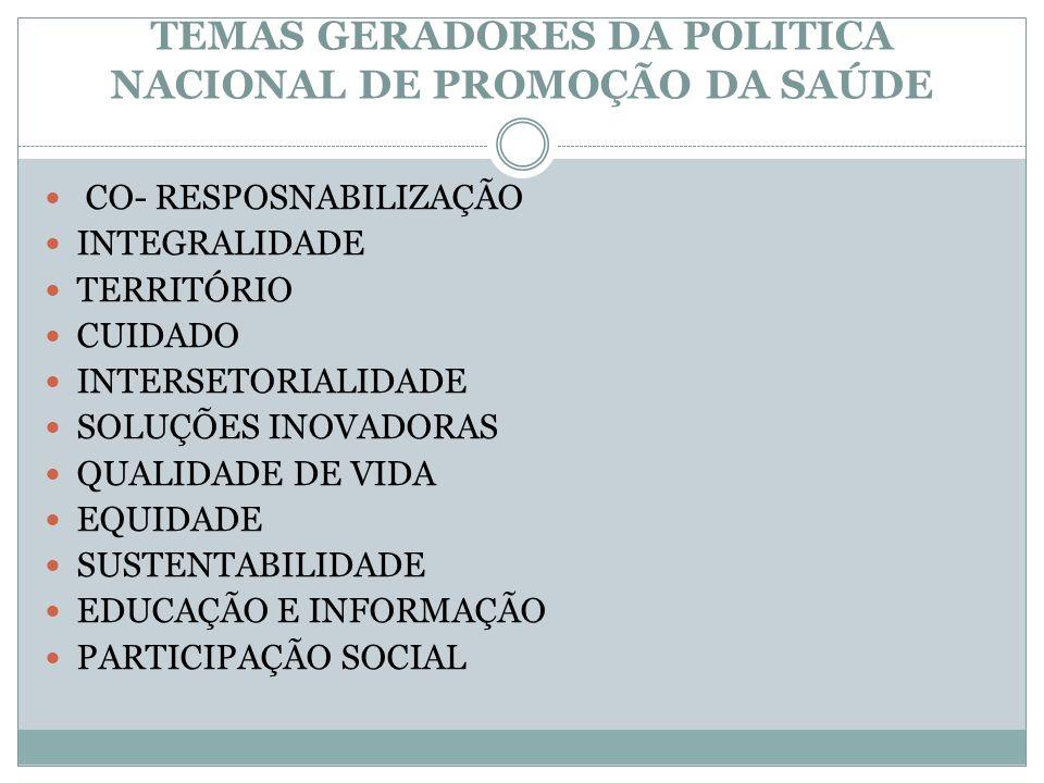 TEMAS GERADORES DA POLITICA NACIONAL DE PROMOÇÃO DA SAÚDE