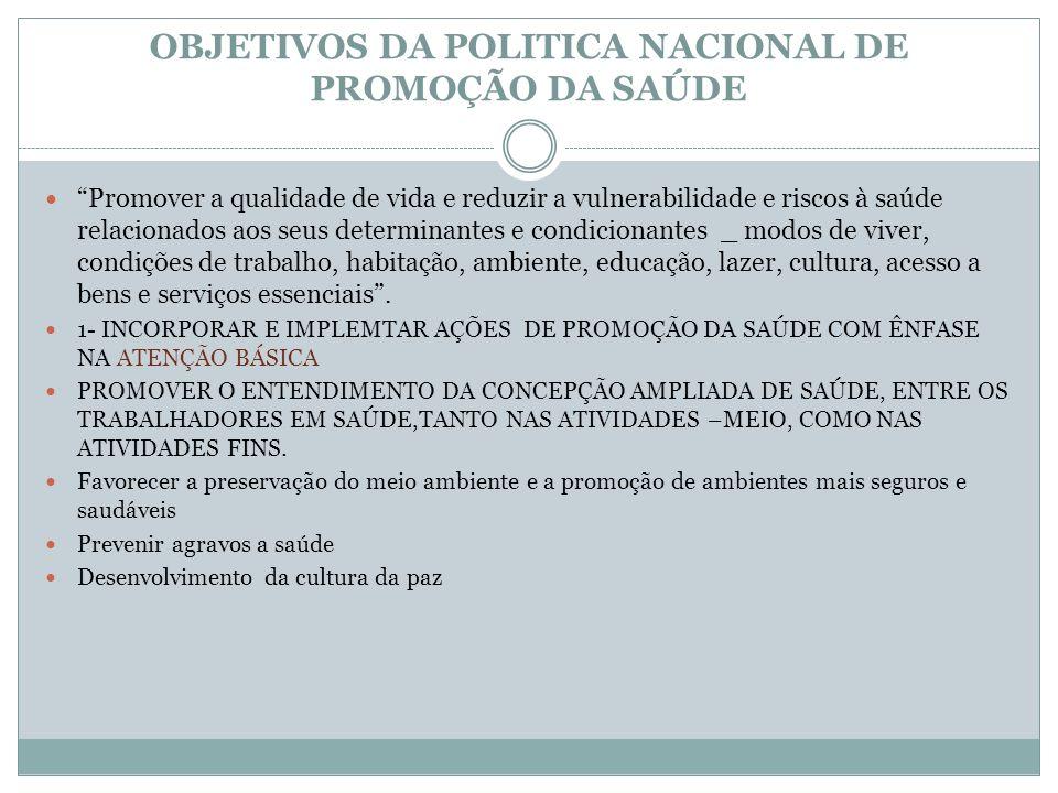 OBJETIVOS DA POLITICA NACIONAL DE PROMOÇÃO DA SAÚDE