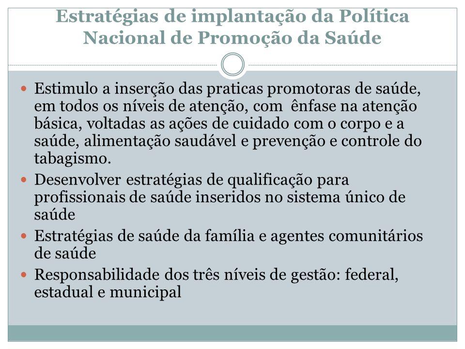 Estratégias de implantação da Política Nacional de Promoção da Saúde