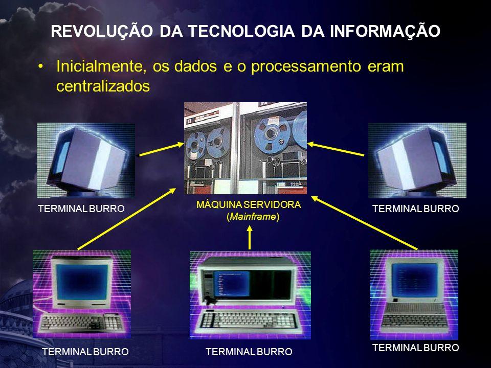 REVOLUÇÃO DA TECNOLOGIA DA INFORMAÇÃO